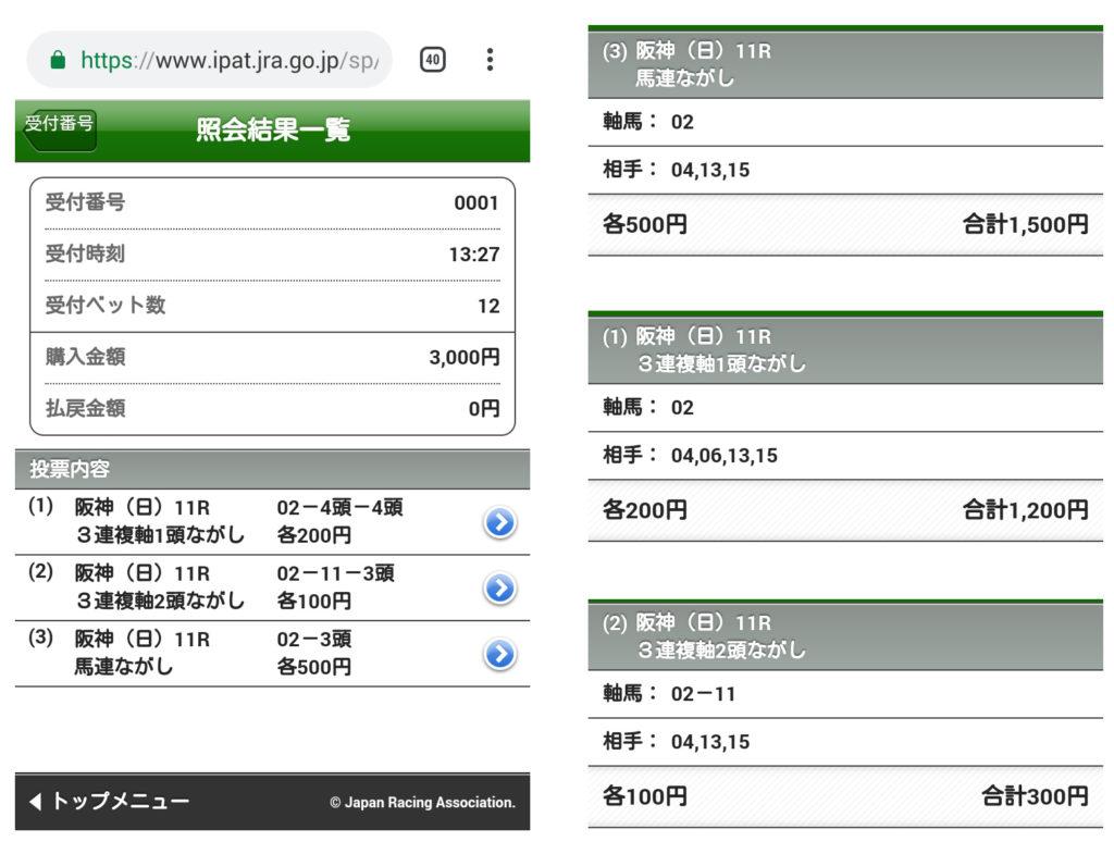 朝日杯フューチュリティステークス2018 投票内容